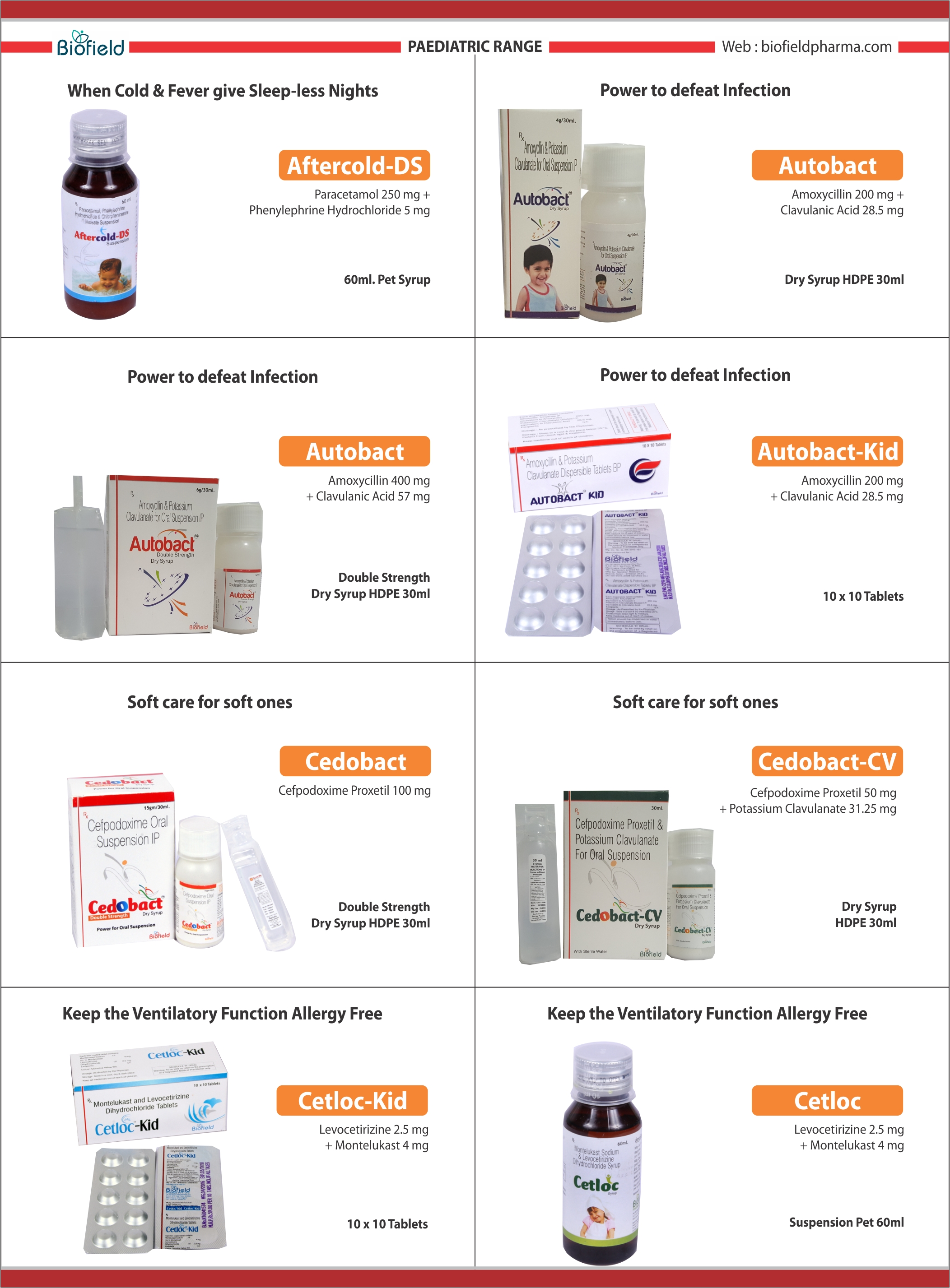 Pediatric Range for Pharma Franchise | Pediatric Medicines | Drugs
